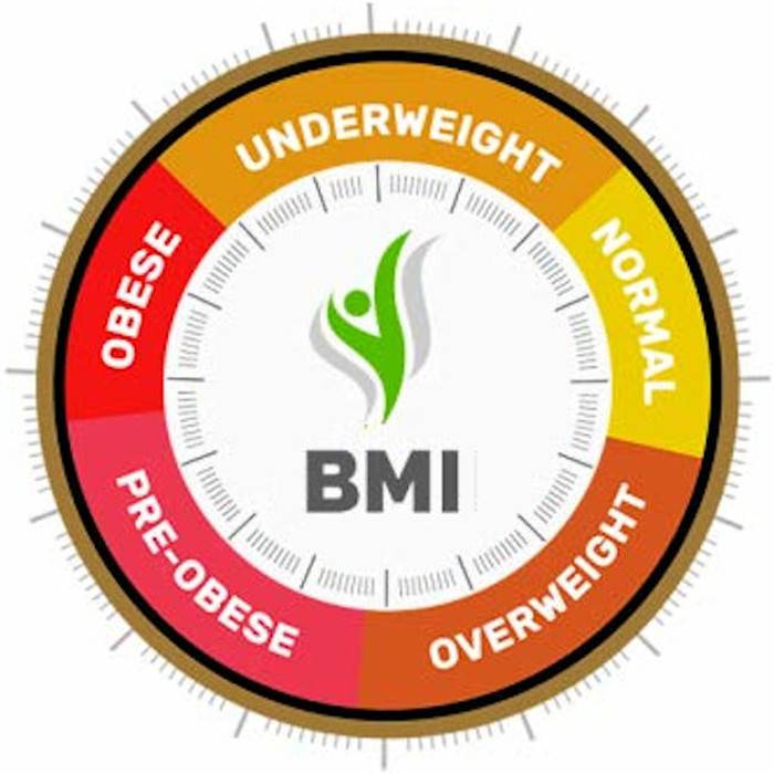 Calculate your Body Mass Index - Standard BMI