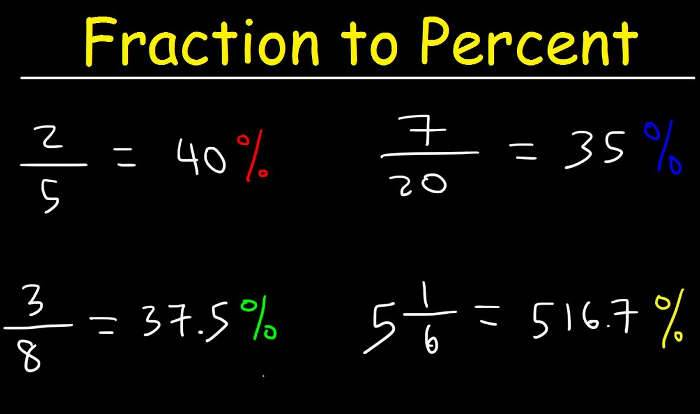 Fraction to Percent Calculator