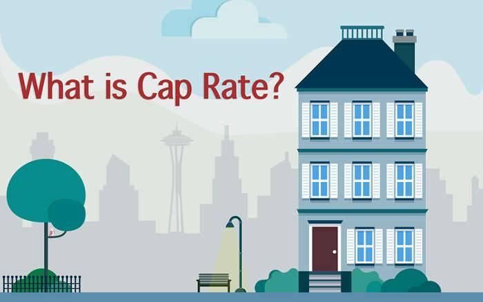 Cap Rate Calculator