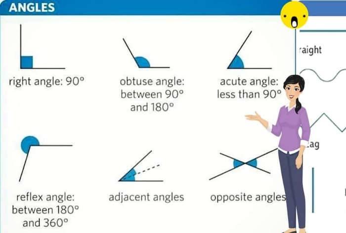 Angle Conversion Calculator